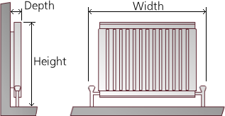 Sizes of the radiator itself